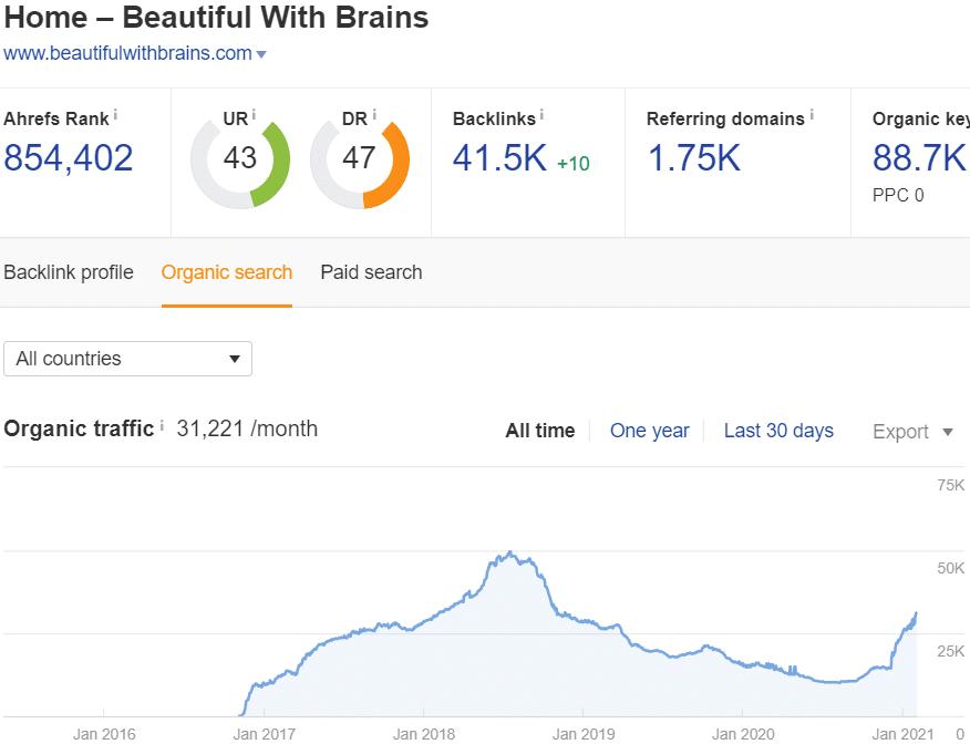 BeautifulWithBrains