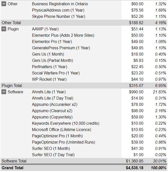 Expenses 2019 - Part 2