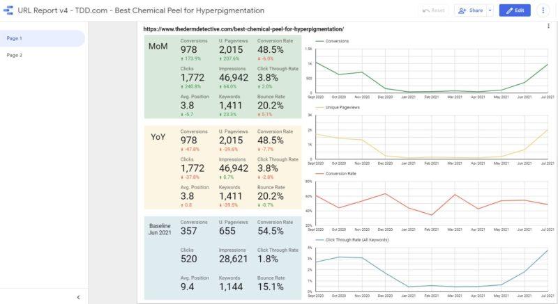 Google Data Studio - URL Report v4