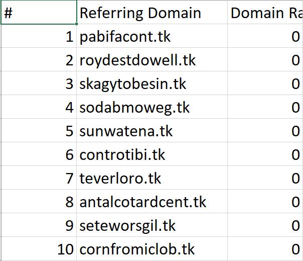 Spammy .tk Domains